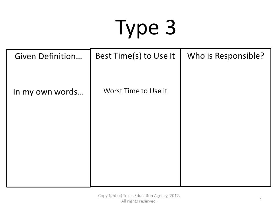 Type 3 Given Definition… In my own words… Who is Responsible Best Time(s) to Use It Worst Time to Use it Copyright (c) Texas Education Agency, 2012.