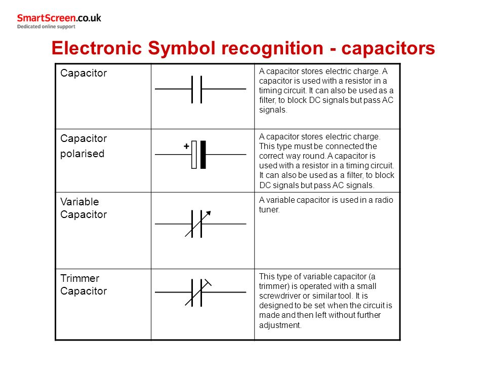 Modern Symbol Of Fixed Capacitor Pictures - Schematic Diagram Series ...