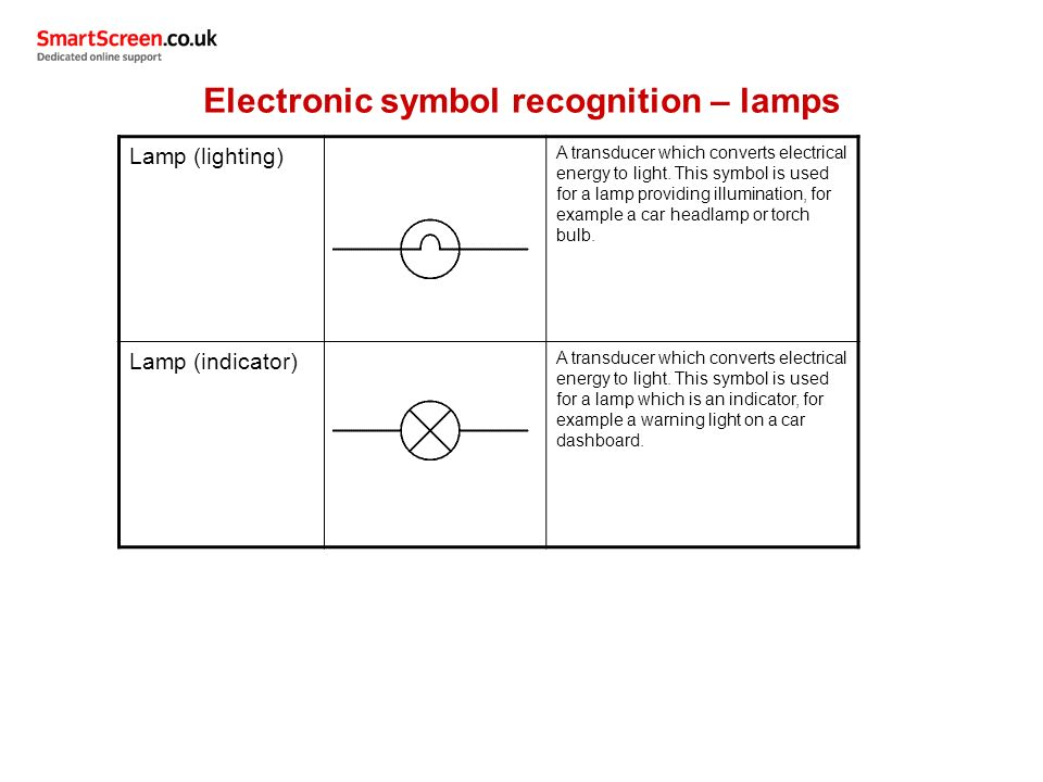 Indicator Light Schematic Symbol Trusted Schematics Diagram
