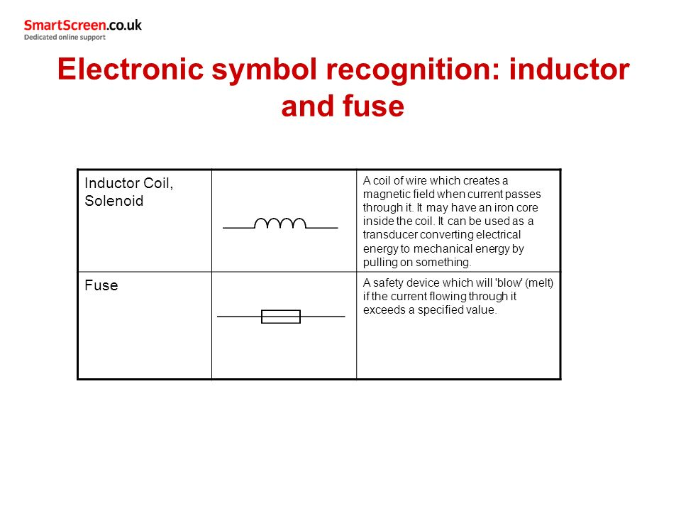 Electronic Component Identification In Order To Identify Electronic