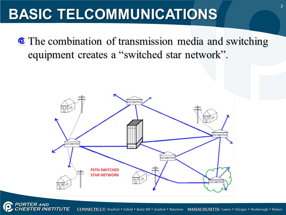 1 The public switched telephone network (PSTN) is a combination of
