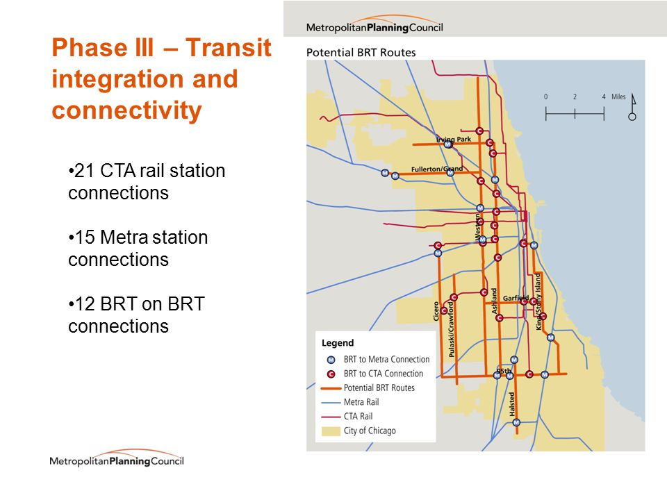 Phase III – Transit integration and connectivity 21 CTA rail station connections 15 Metra station connections 12 BRT on BRT connections