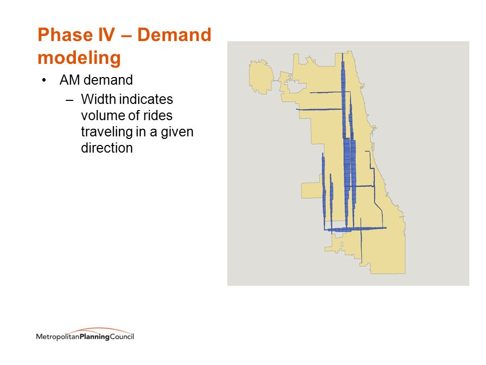 Phase IV – Demand modeling AM demand –Width indicates volume of rides traveling in a given direction