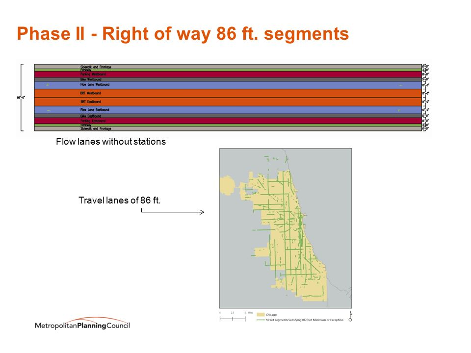 Phase II - Right of way 86 ft. segments Travel lanes of 86 ft. Flow lanes without stations