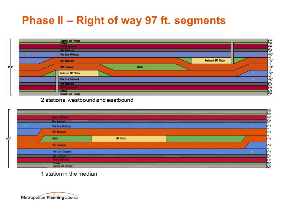 Phase II – Right of way 97 ft. segments 2 stations: westbound and eastbound 1 station in the median