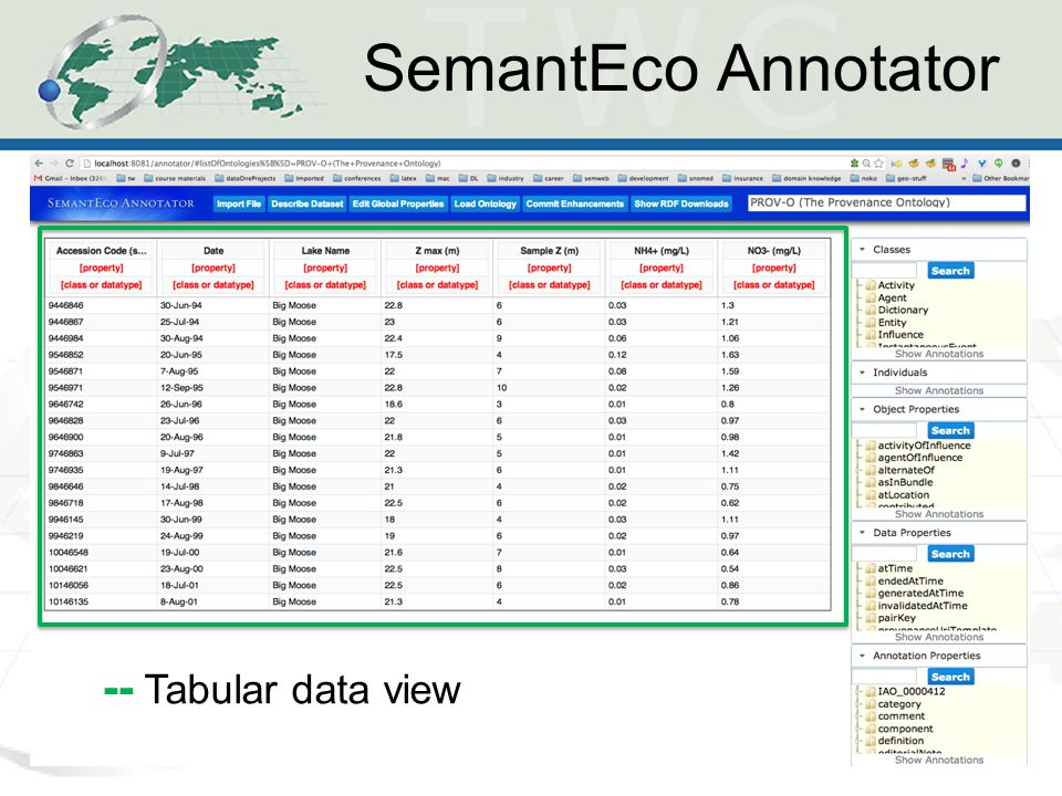 SemantEco Annotator Tabular data view
