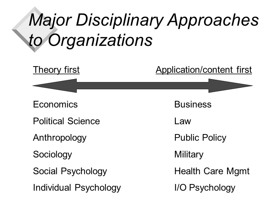 seven organizational approaches paper Approaches to managing organizational change  anchor new approaches in the culture reinforce the changes by highlighting  seven basic themes derived from current knowledge of successful change form a set and must be contemplated together when attempting change.