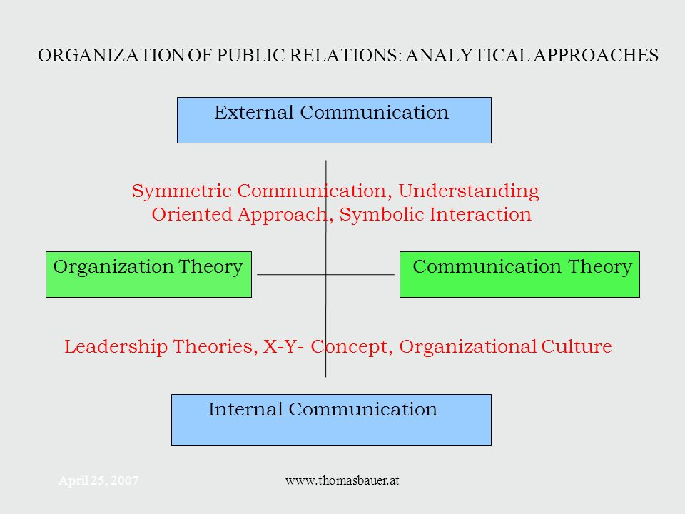 "privacy organizational communication theory Before we define organizational communication let's look at what an organization is, and how pervasive they are in today's society etzioni states, ""we are born in organizations, educated by organizations, and most of us spend much of our lives working for organizations"" (1."