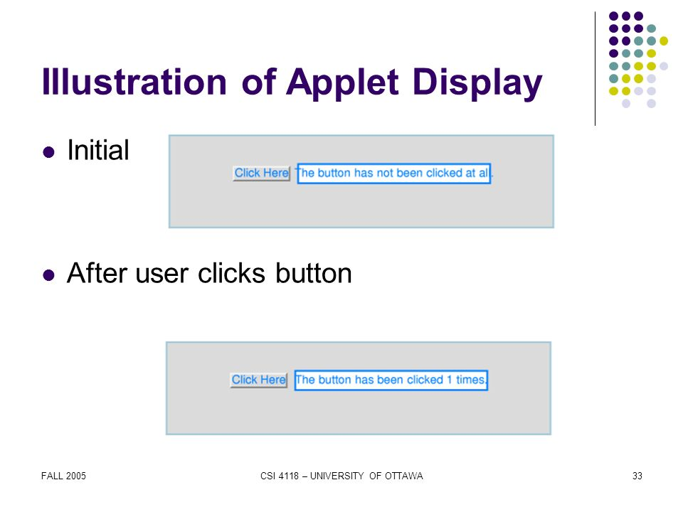 FALL 2005CSI 4118 – UNIVERSITY OF OTTAWA33 Illustration of Applet Display Initial After user clicks button