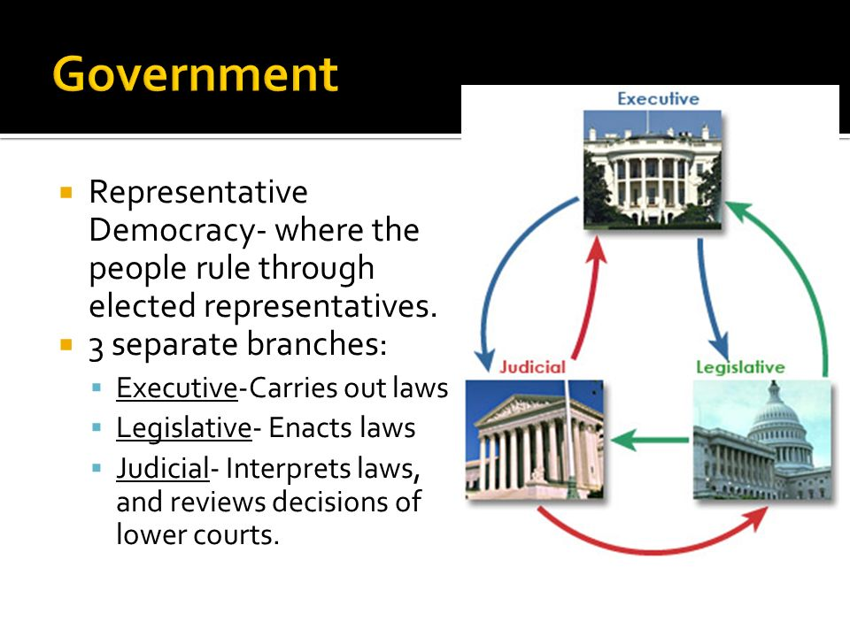  Representative Democracy- where the people rule through elected representatives.
