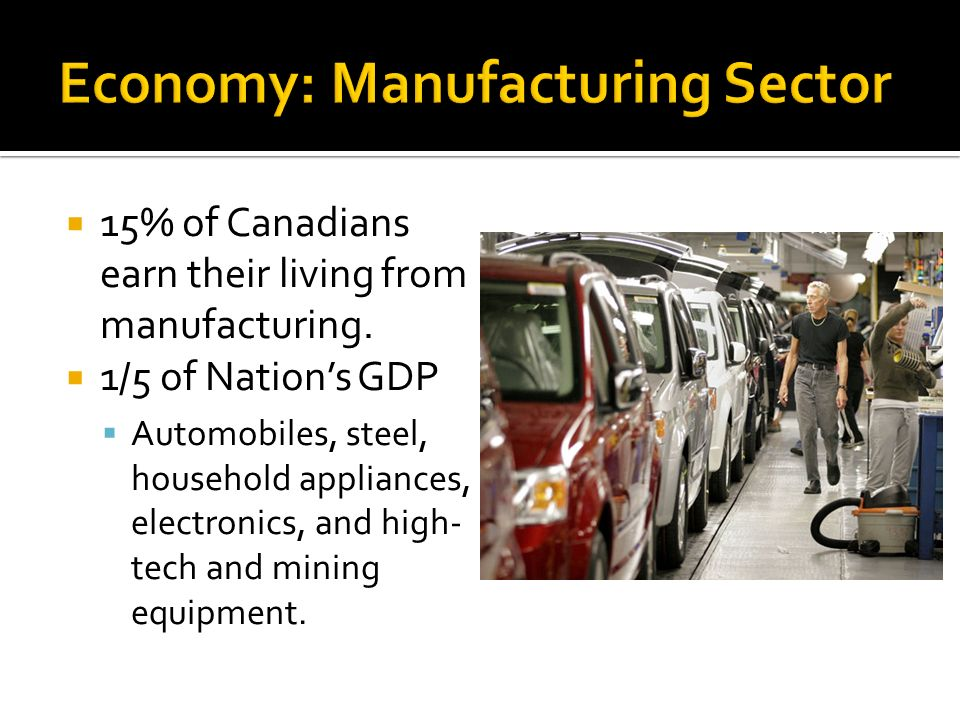  15% of Canadians earn their living from manufacturing.
