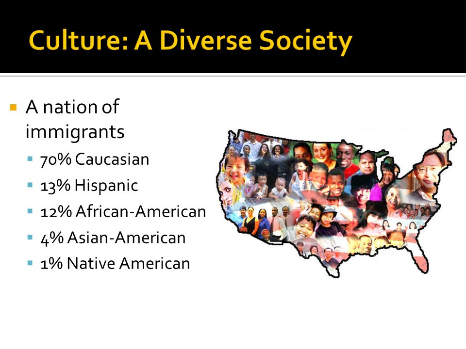  A nation of immigrants  70% Caucasian  13% Hispanic  12% African-American  4% Asian-American  1% Native American