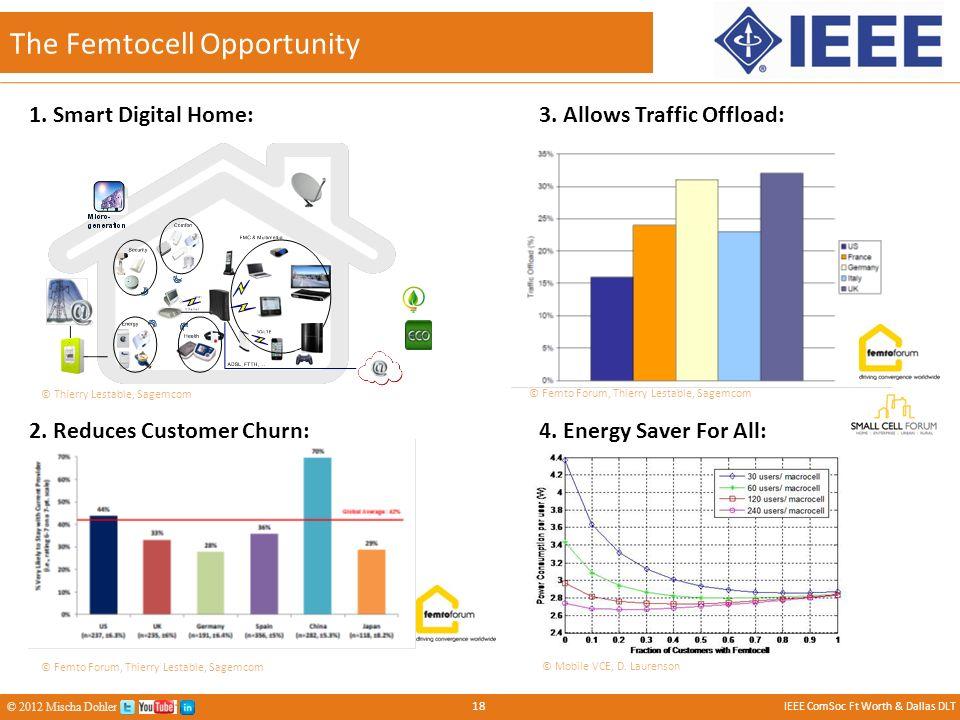 1 IEEE ComSoc Ft Worth & Dallas DLT © 2012 Mischa Dohler