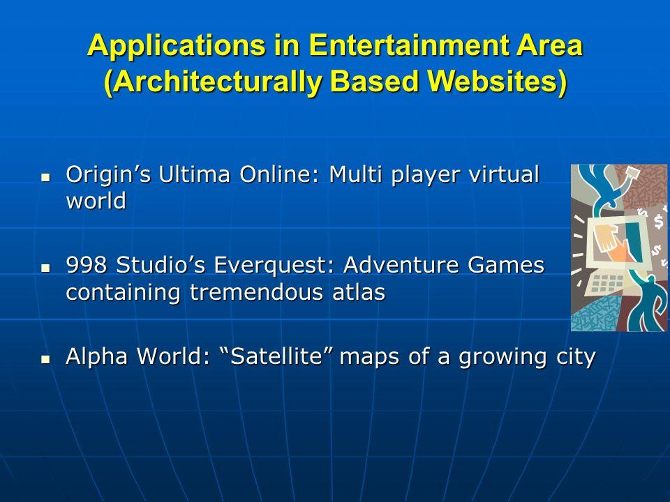 Virtual World Presented by Group 6: Virtuality Ai Ling Tay Mituri P