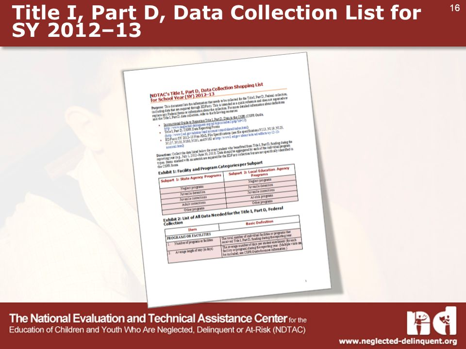 16 Title I, Part D, Data Collection List for SY 2012–13