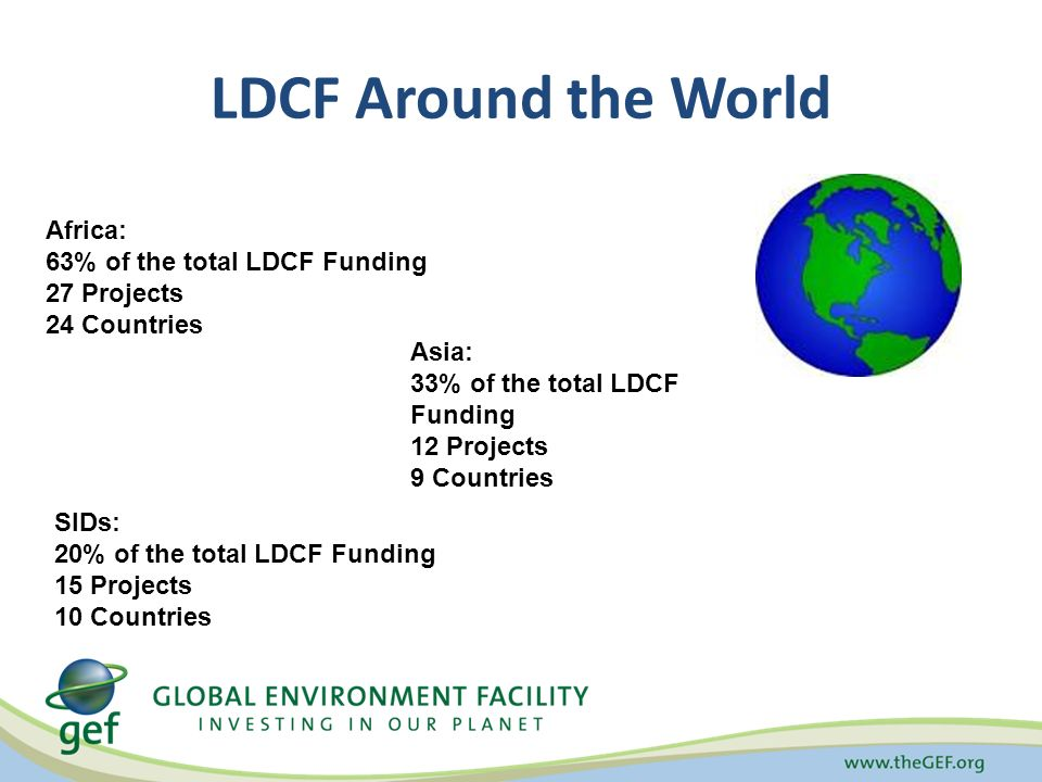 Asia: 33% of the total LDCF Funding 12 Projects 9 Countries SIDs: 20% of the total LDCF Funding 15 Projects 10 Countries LDCF Around the World Africa: 63% of the total LDCF Funding 27 Projects 24 Countries