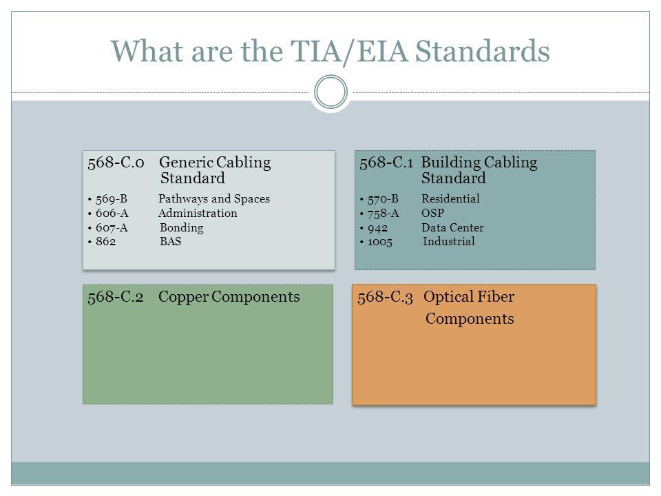 Tia 570 B Wiring Diagram - WIRE Center •