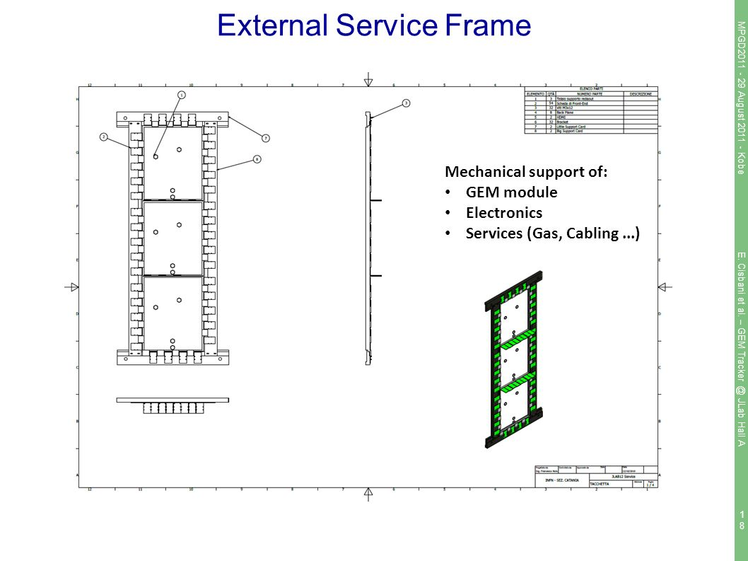 1818 External Service Frame Mechanical support of: GEM module Electronics Services (Gas, Cabling...) MPGD August Kobe E.