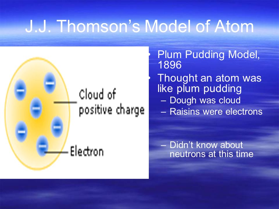 The electron was discovered in 1897 by Thomson.