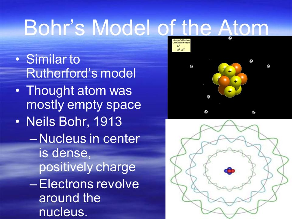 Rutherford also realized that the nucleus must contain both neutral and positively charged particles.