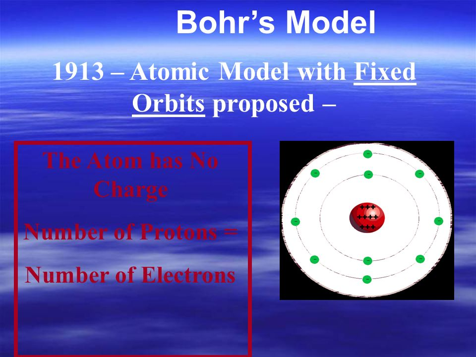 In the Bohr model, the electron can change orbits, accompanied by the absorption or emission of a photon of a specific color of light.