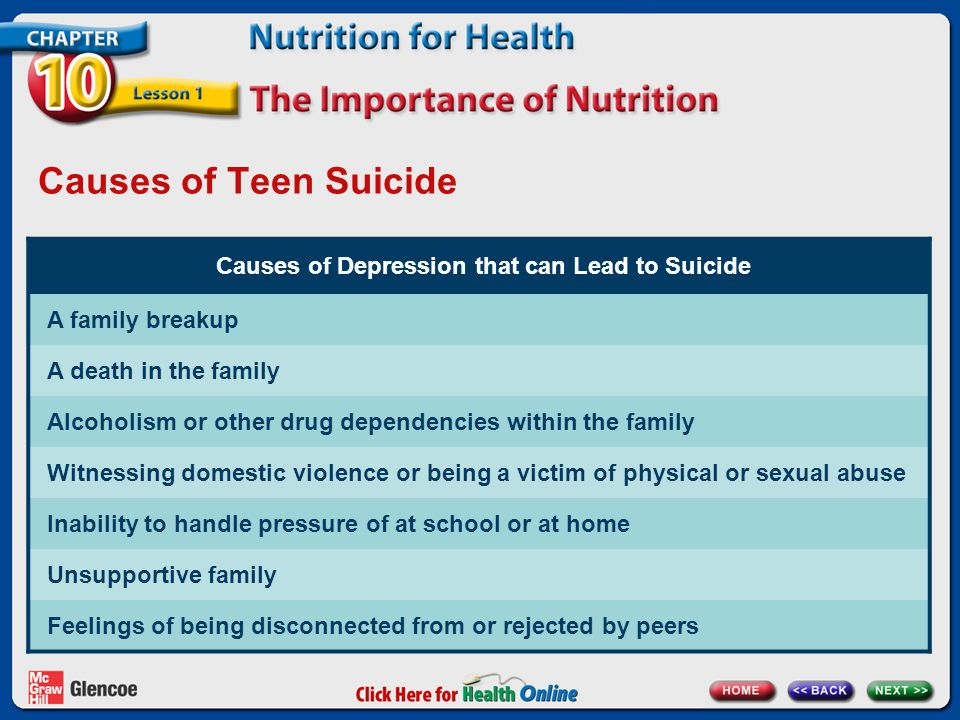 Causes of Teen Suicide Causes of Depression that can Lead to Suicide A family breakup A death in the family Alcoholism or other drug dependencies within the family Witnessing domestic violence or being a victim of physical or sexual abuse Inability to handle pressure of at school or at home Unsupportive family Feelings of being disconnected from or rejected by peers