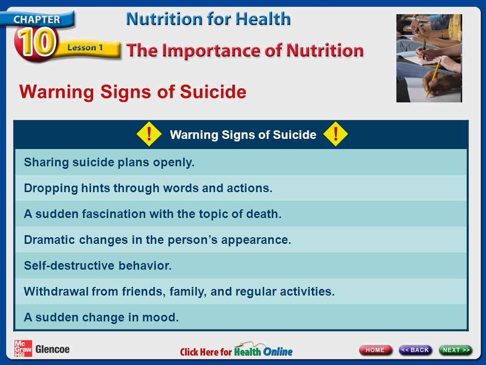Warning Signs of Suicide Sharing suicide plans openly.