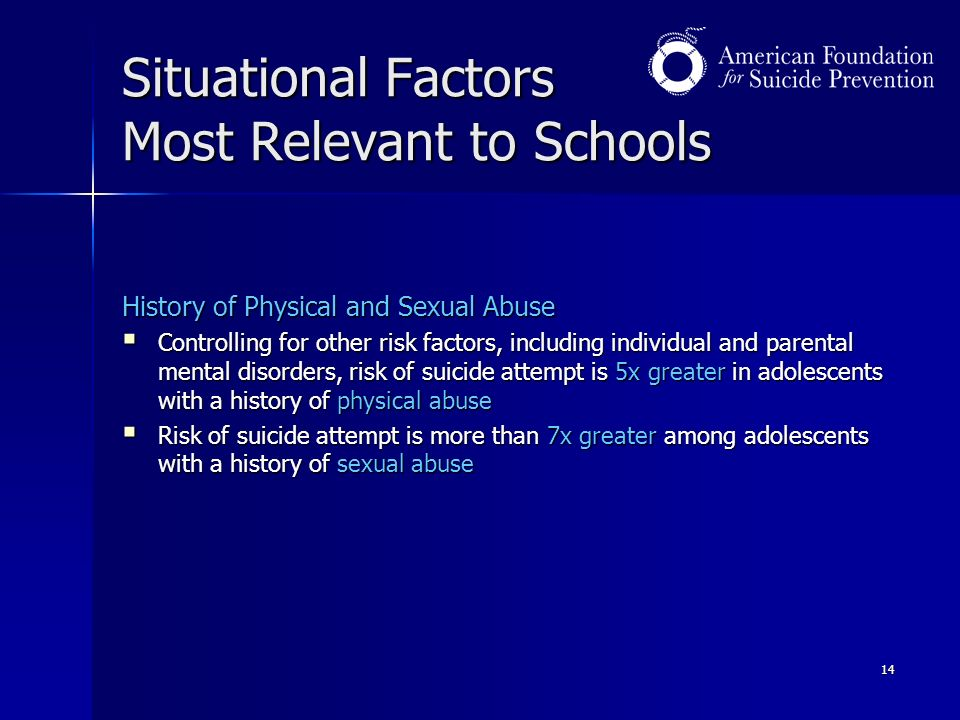 14 Situational Factors Most Relevant to Schools History of Physical and Sexual Abuse  Controlling for other risk factors, including individual and parental mental disorders, risk of suicide attempt is 5x greater in adolescents with a history of physical abuse  Risk of suicide attempt is more than 7x greater among adolescents with a history of sexual abuse