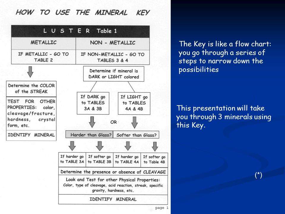 How To Use The Mineral Identification Key Physical Science 120