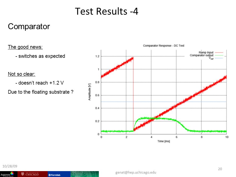 Test Results -4 Comparator The good news: - switches as expected Not so clear: - doesn't reach +1.2 V Due to the floating substrate .
