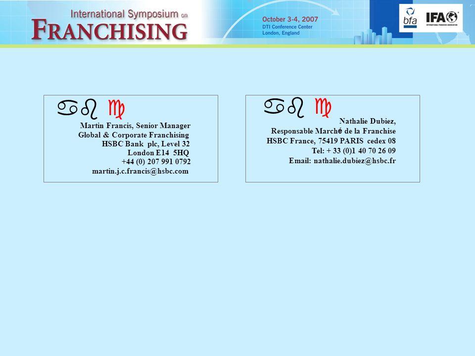 Financing Alternatives for International Franchising Martin