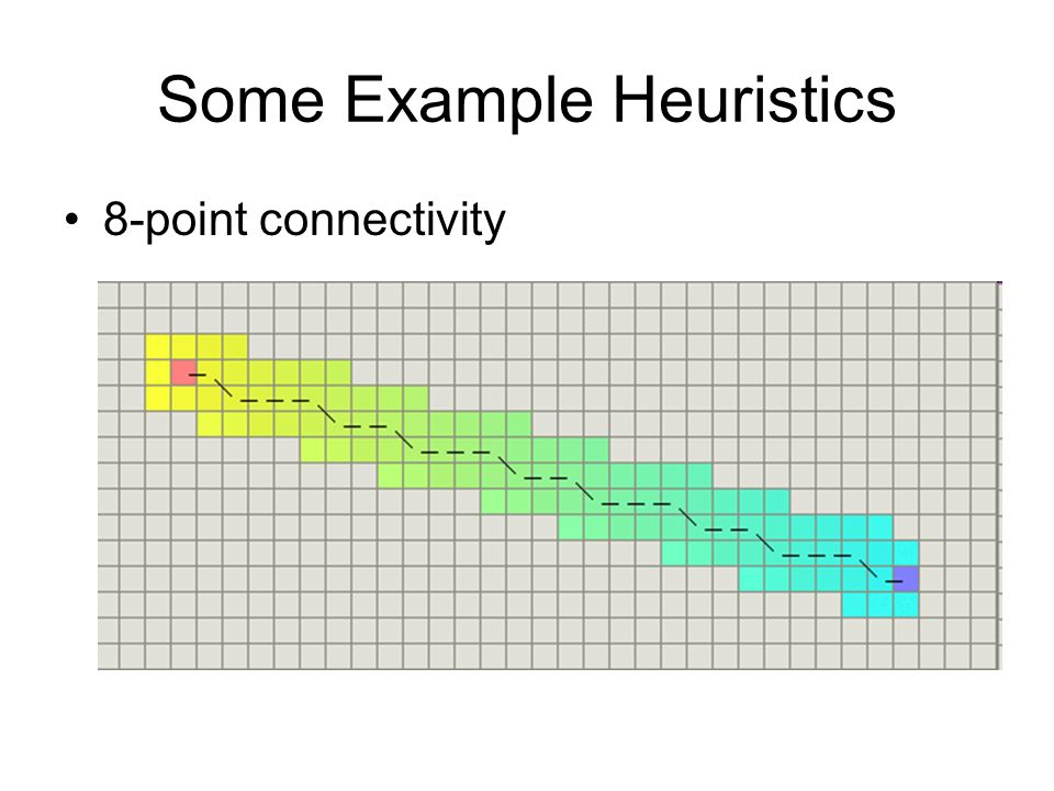 Some Example Heuristics 8-point connectivity