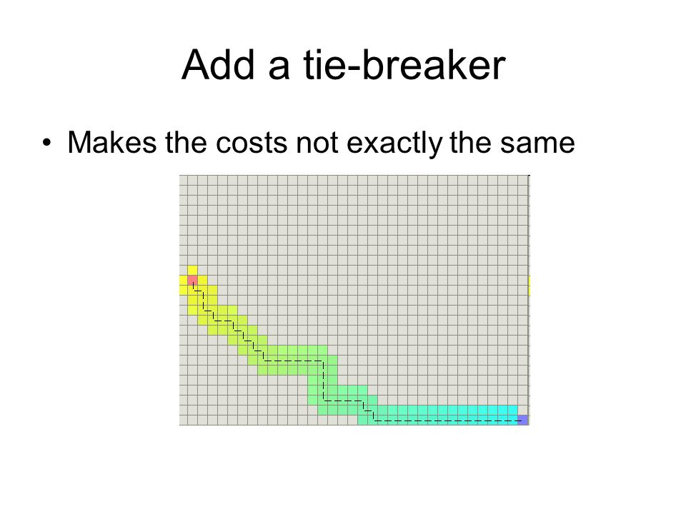 Add a tie-breaker Makes the costs not exactly the same