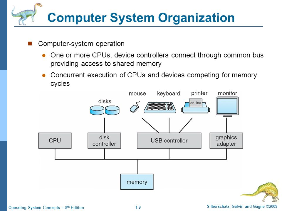 1.9 Silberschatz, Galvin and Gagne ©2009 Operating System Concepts – 8 th Edition Computer System Organization Computer-system operation One or more CPUs, device controllers connect through common bus providing access to shared memory Concurrent execution of CPUs and devices competing for memory cycles