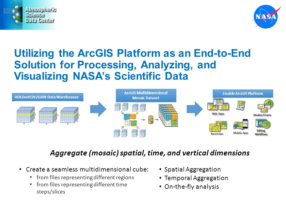 Geospatial Data Abstraction Library (GDAL) Enhancement for