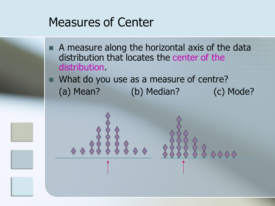 Measures of Center A measure along the horizontal axis of the data distribution that locates the center of the distribution.