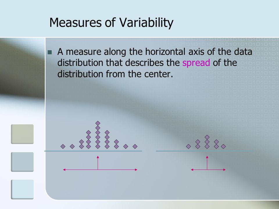 Measures of Variability A measure along the horizontal axis of the data distribution that describes the spread of the distribution from the center.