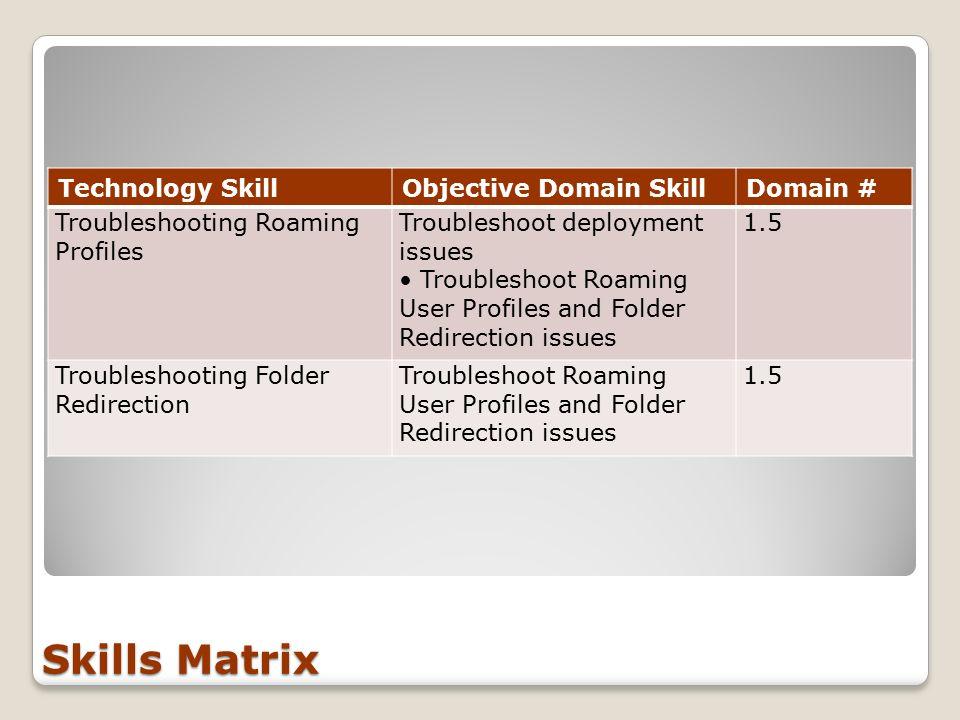Deploying Windows Vista Lesson 2  Skills Matrix Technology