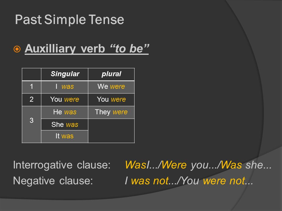 Past Simple Tense  Auxilliary verb to be Interrogative clause: WasI.../Were you.../Was she...