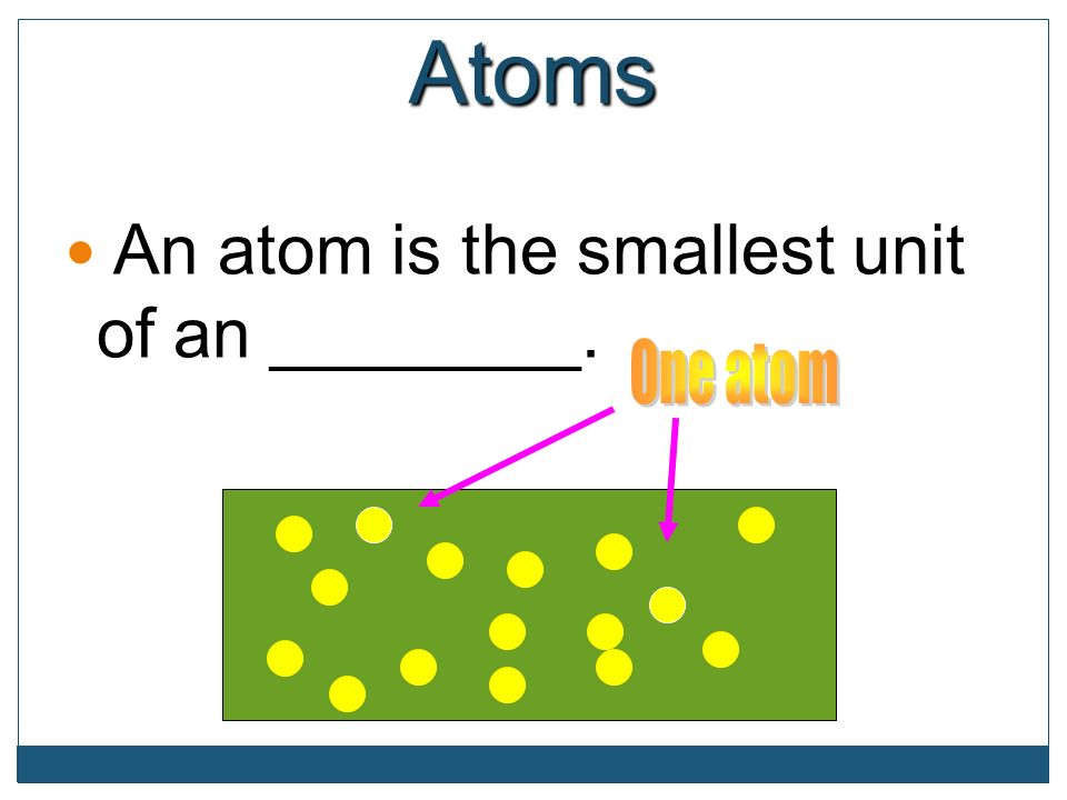 Atoms An atom is the smallest unit of an ________. An atom is the smallest unit of an ________.