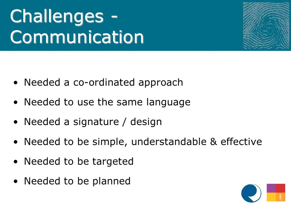 Challenges - Communication Needed a co-ordinated approach Needed to use the same language Needed a signature / design Needed to be simple, understandable & effective Needed to be targeted Needed to be planned