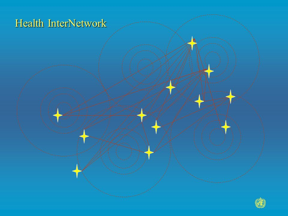 Health InterNetwork