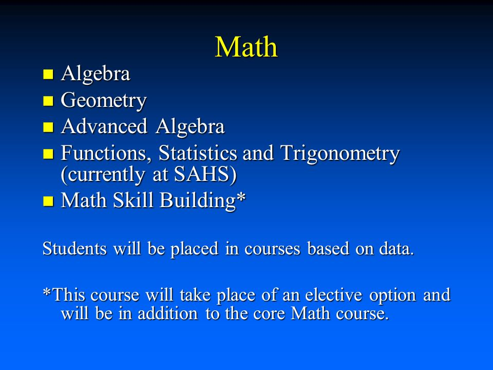 Math Algebra Algebra Geometry Geometry Advanced Algebra Advanced Algebra Functions, Statistics and Trigonometry (currently at SAHS) Functions, Statistics and Trigonometry (currently at SAHS) Math Skill Building* Math Skill Building* Students will be placed in courses based on data.