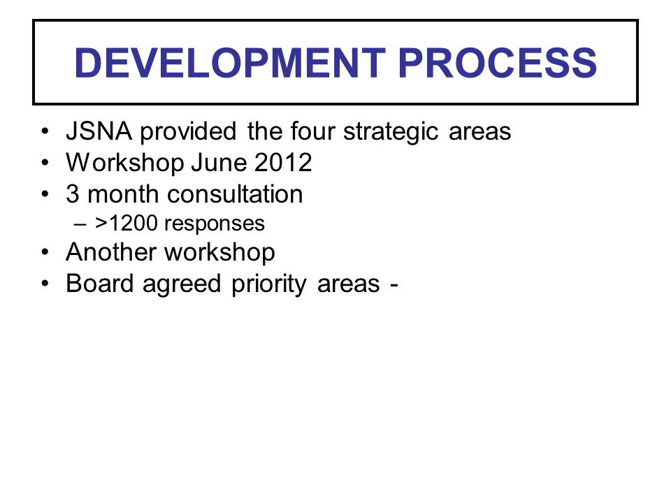 DEVELOPMENT PROCESS JSNA provided the four strategic areas Workshop June month consultation –>1200 responses Another workshop Board agreed priority areas -