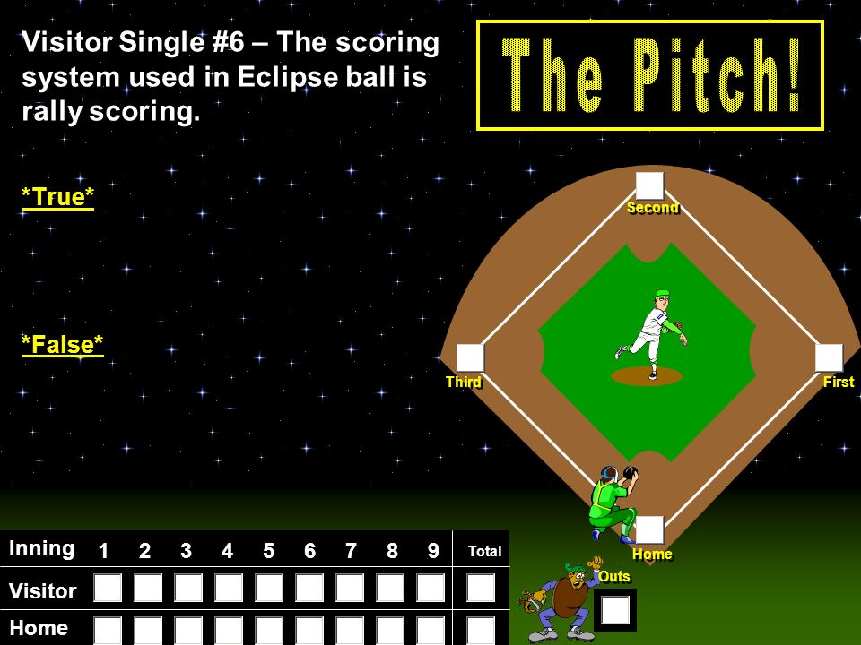 Visitor Home Inning Total Home First Third Second Outs Visitor Single #5 – Visitor Single #5 – In eclipse ball, you are allowed to hit the ball three times in a row.