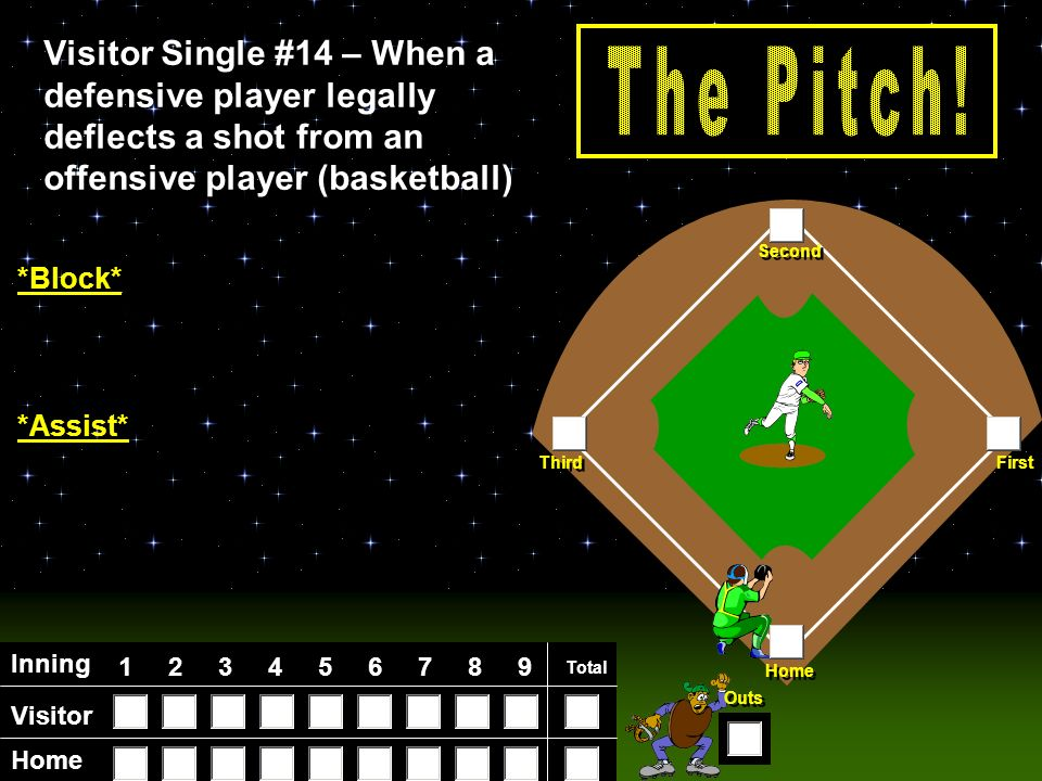 Visitor Home Inning Total Home First Third Second Outs Visitor Single #13 – Visitor Single #13 – In pickleball, legal serves are to be hit ______.