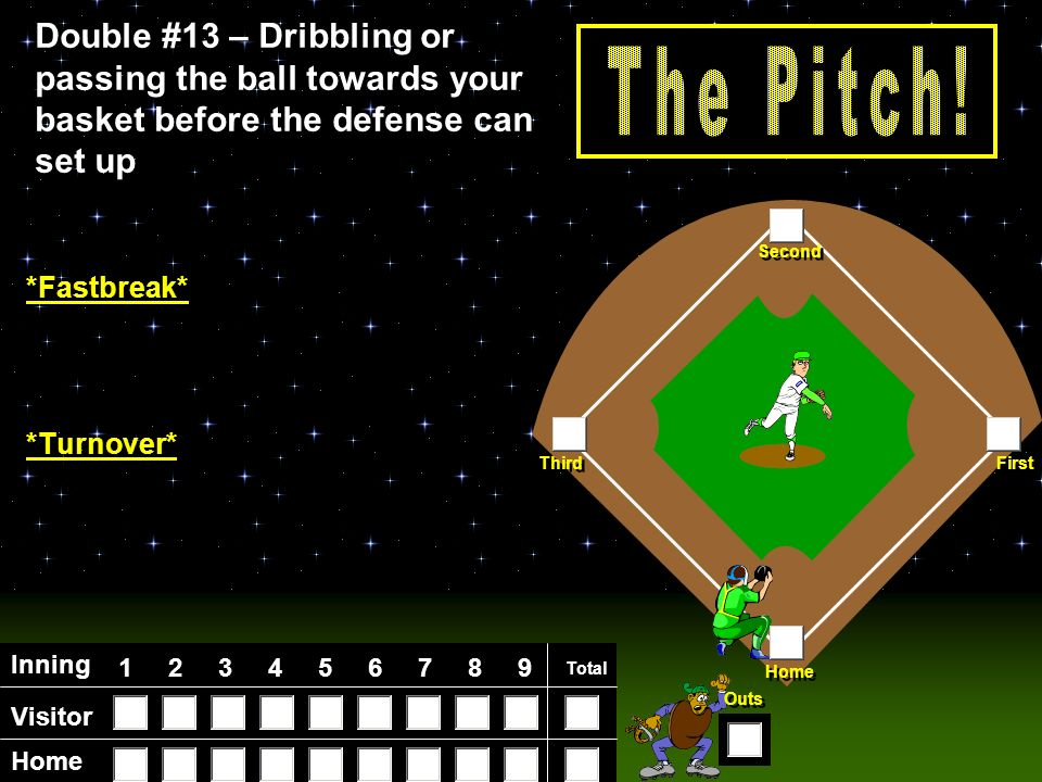 Visitor Home Inning Total Home First Third Second Outs Double #12 – Double #12 – A defensive strategy where everyone guards an assigned player.