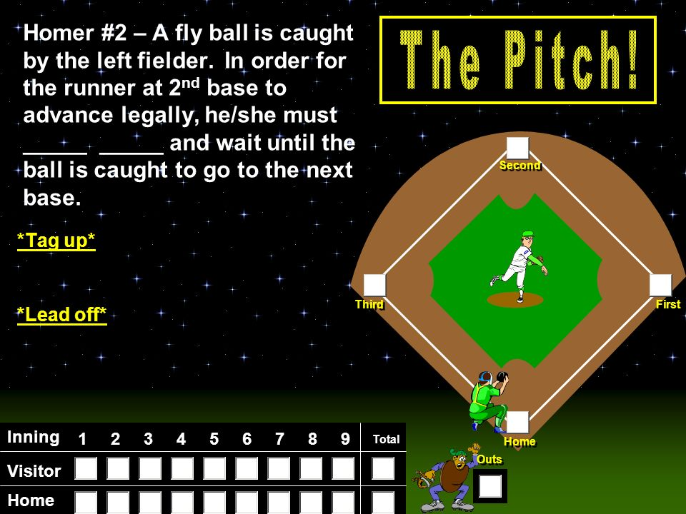 Visitor Home Inning Total Home First Third Second Outs Homer #1 – Homer #1 – Team A serves the ball first to start the game; the ball is hit into the net and does not go over, what happens next.