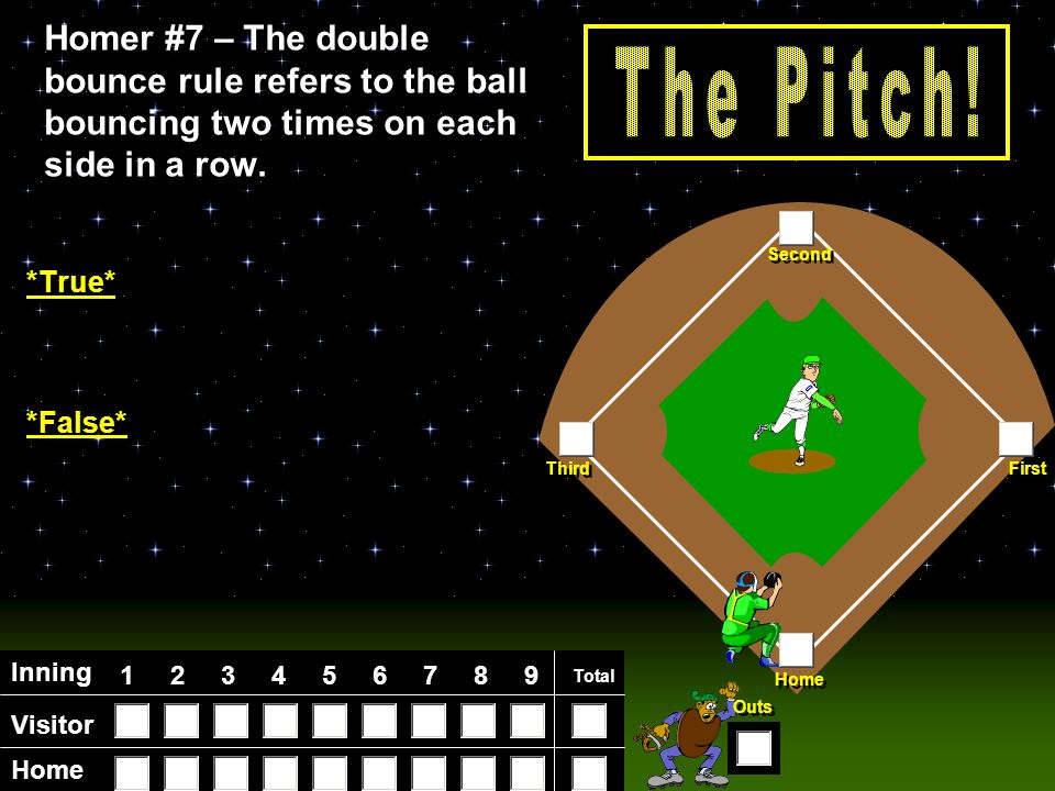Visitor Home Inning Total Home First Third Second Outs Homer #6 – Homer #6 – Once the receiving team has allowed the ball to bounce and then returns it…(pickleball) *The serving team must let it bouce* *The serving team can hit it on the fly*