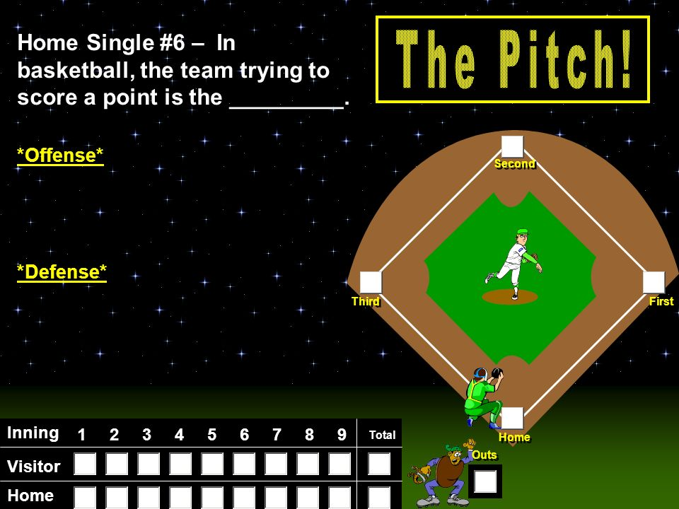 Visitor Home Inning Total Home First Third Second Outs Home Single #5 – Home Single #5 – In softball, the pitcher must pitch the ball ________.